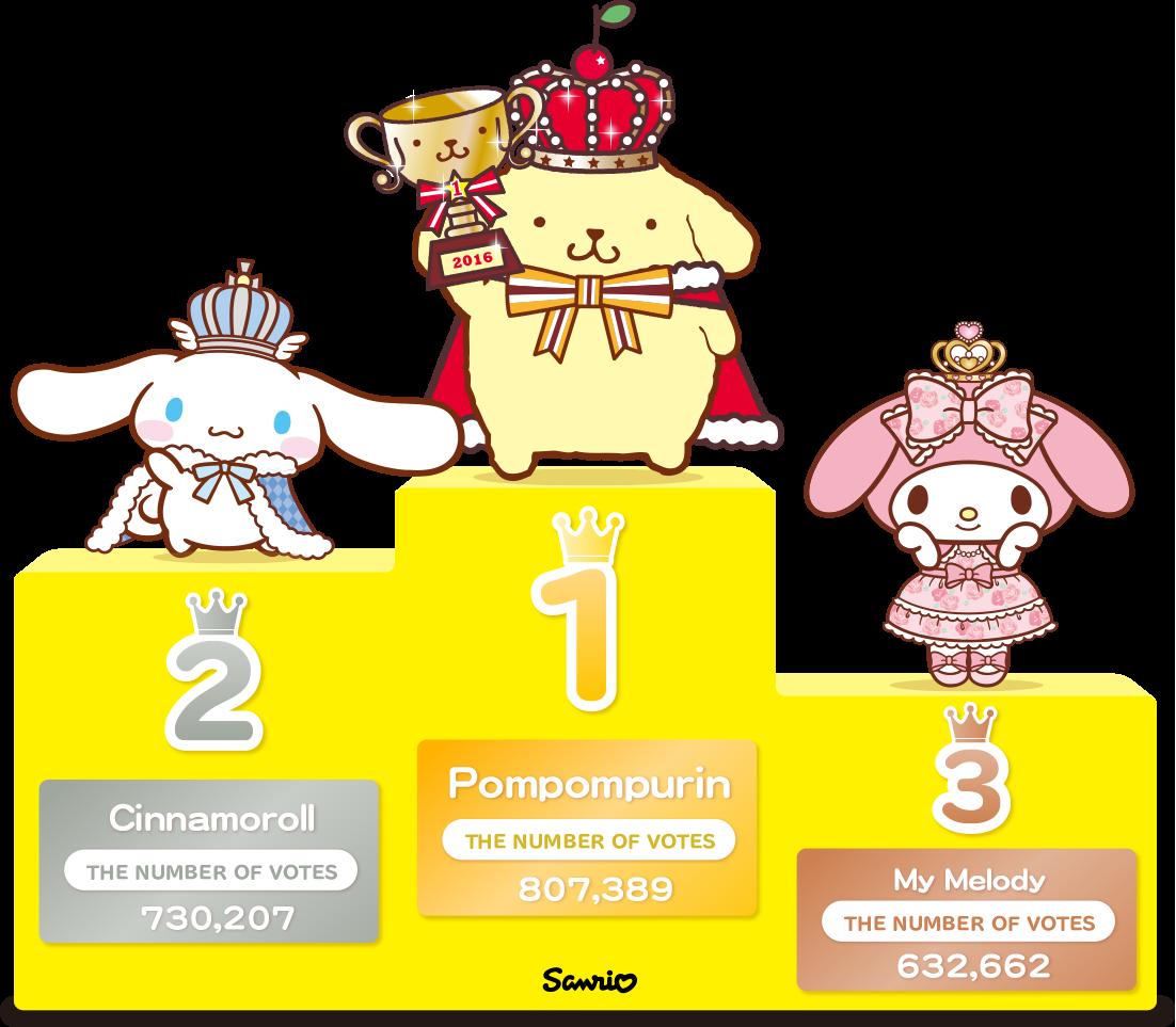 character_rank_pc_en