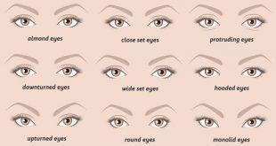 ทายนิสัยจากดวงตา!! รูปตาของคุณบอกบุคลิกภาพได้