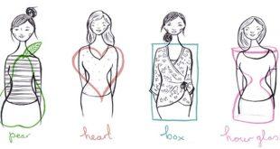necklines_for_body_shape