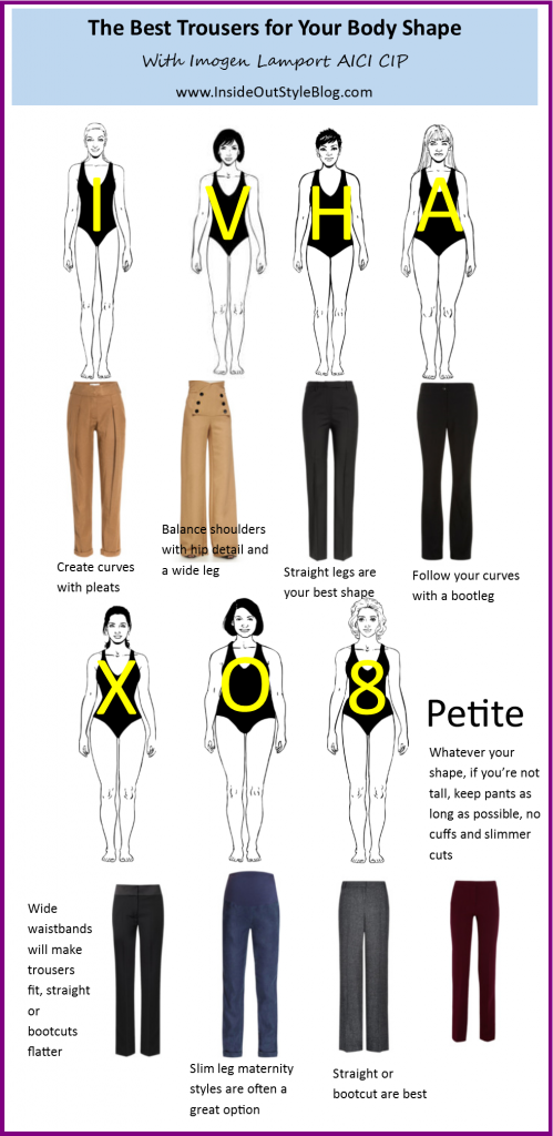 Best-pant-for-your-body-shape-499x1024