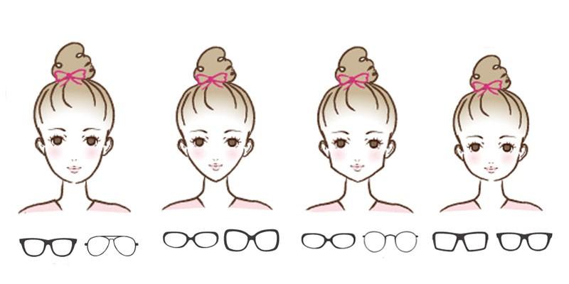 โครงแว่น