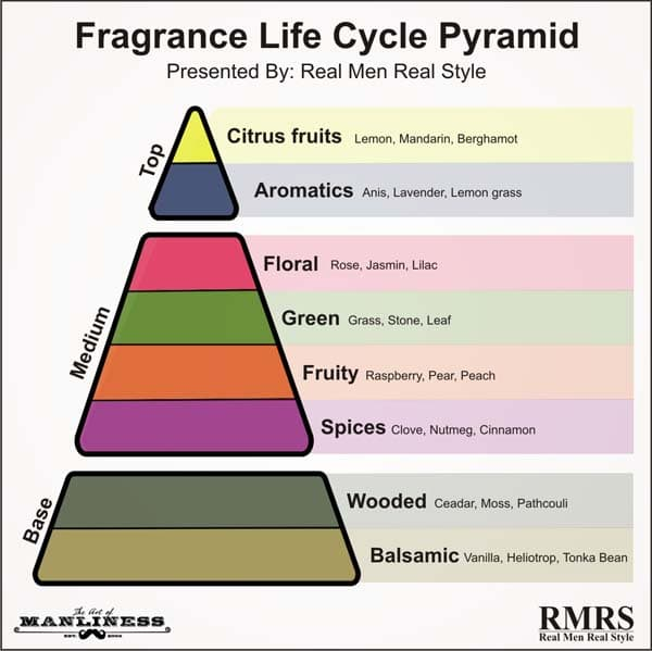 Perfume-Pyramid-600